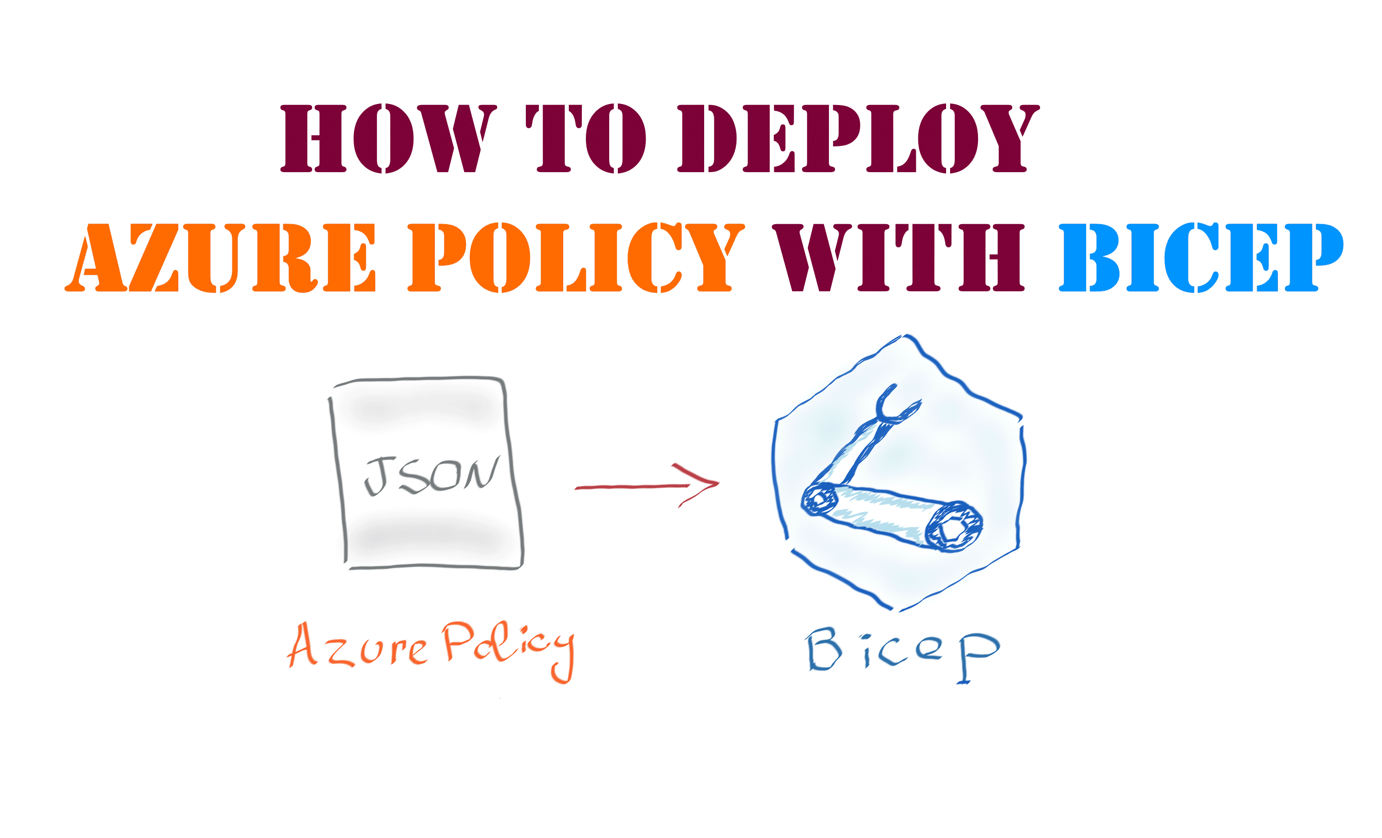 How to deploy Azure Policy with Bicep