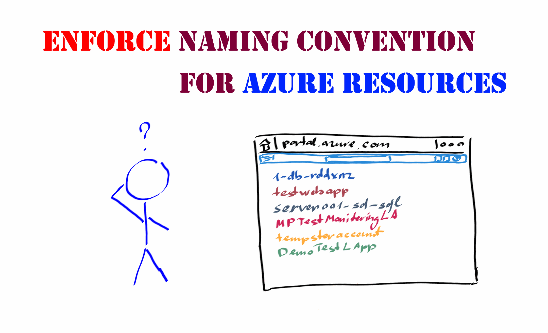 How to enforce naming convention for Azure resources