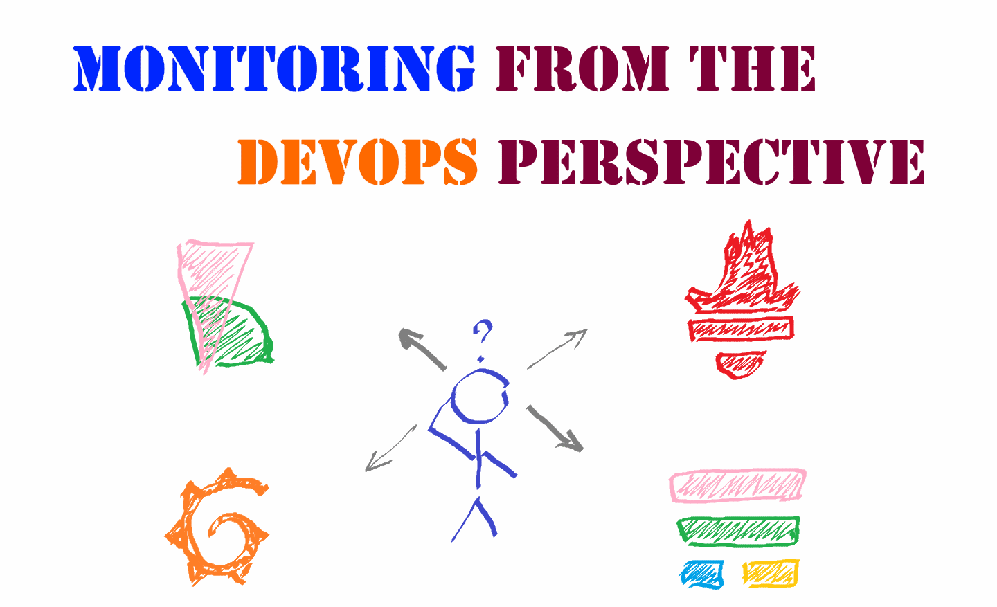 Monitoring from the DevOps perspective