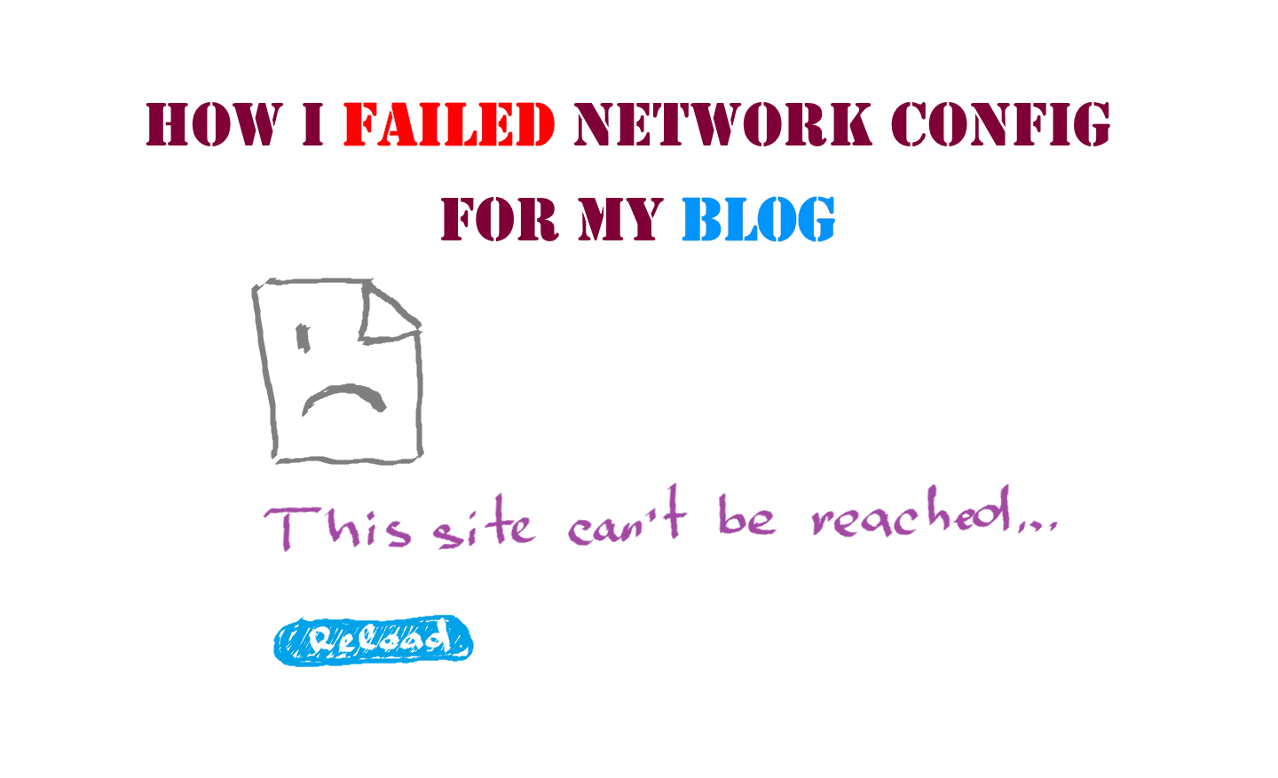 How I failed the network configuration for my blog