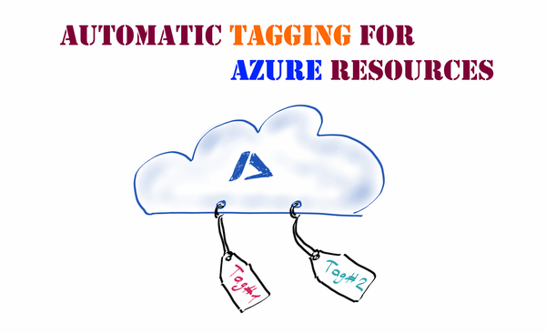 Automatic tagging for Azure resources