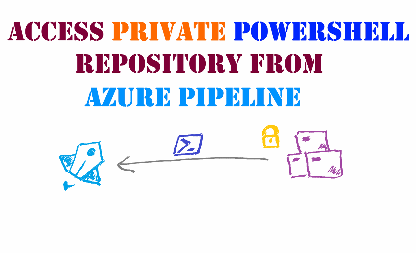 How to access private PowerShell repository from Azure pipeline