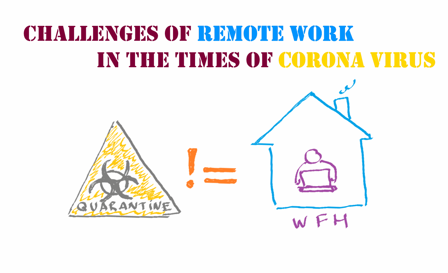 Challenges of remote work in the times of Corona Virus
