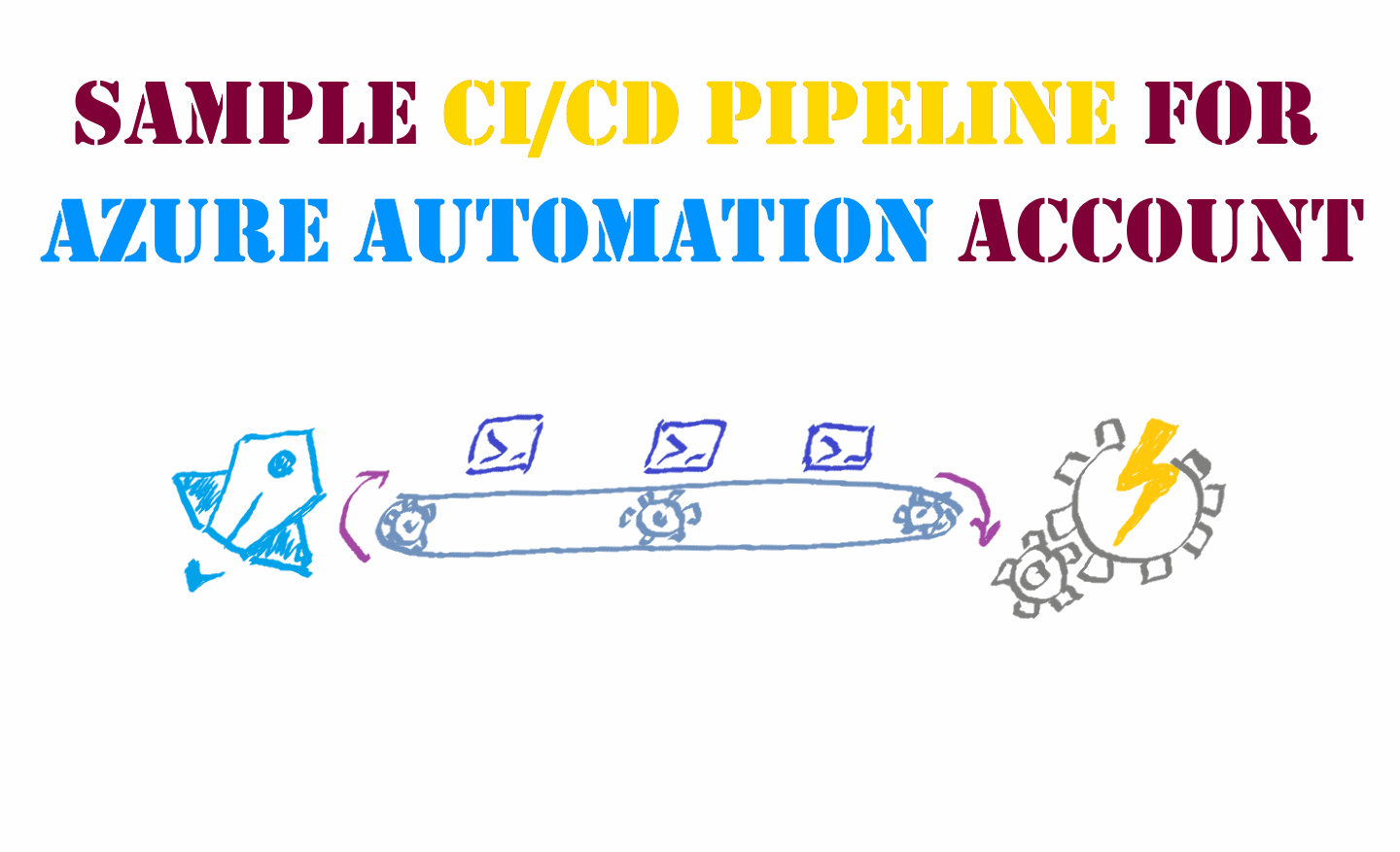 A sample CI/CD pipeline for Azure Automation account