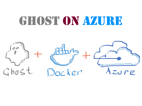 A one-click Ghost deployment on Azure Web App for Containers