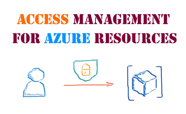 Design the access management process for Azure resources