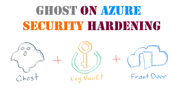 Ghost deployment on Azure: Security Hardening